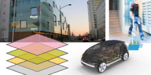 Bilden består av två foton, en på en väg i en stad med byggnader på varje sida om vägen och den andra på en person som går i en trappuppgång. Två illustrationer nedanför bilderna, en på en bil och en på plattor i olika färger som ligger ovanpå varandra.